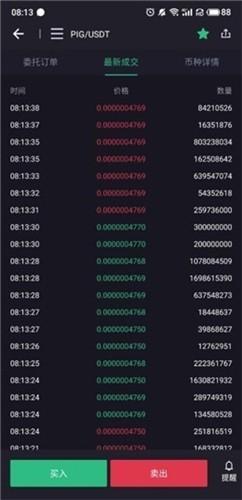 IPBC币交易所截图0